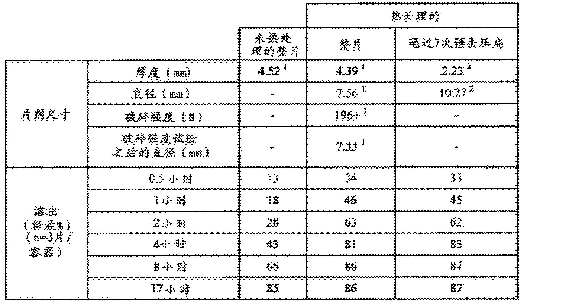 Figure CN102688241AD00491