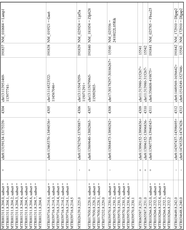 Figure imgf000813_0001