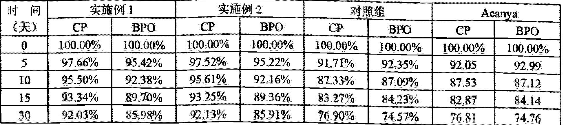 Figure CN102961250BD00091