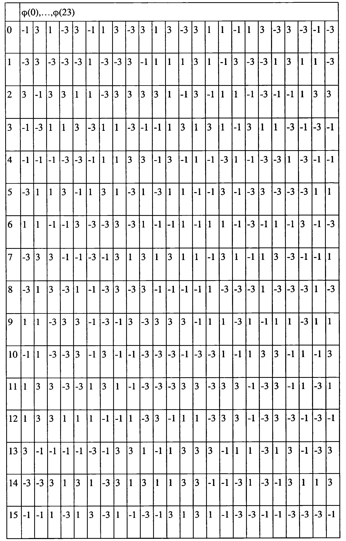 Figure 112014016215071-pct00014
