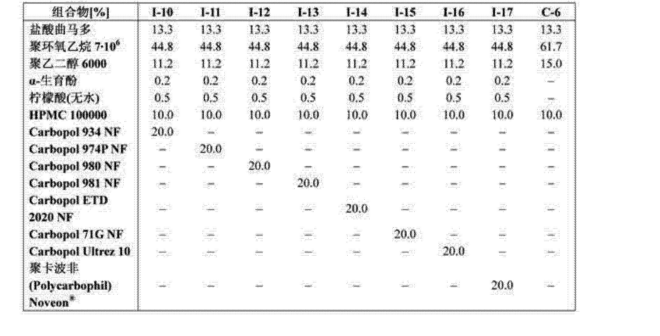 Figure CN103179954AD00341