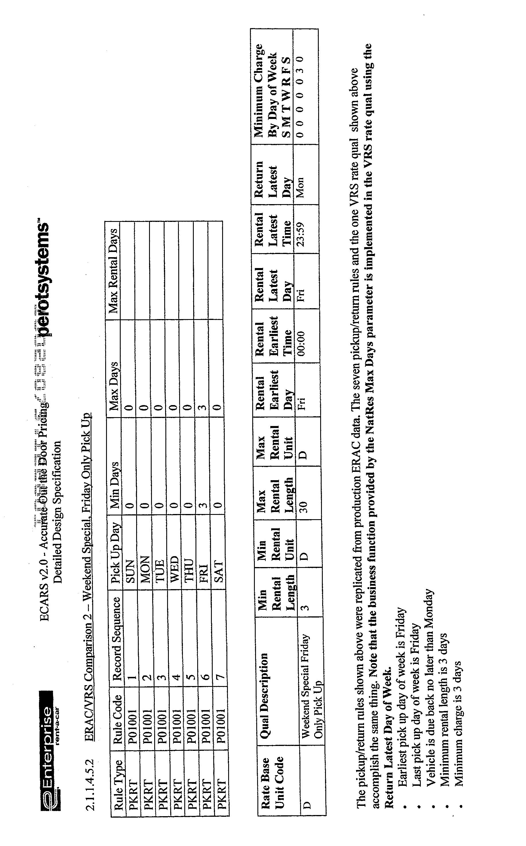 Figure US20030125992A1-20030703-P00871