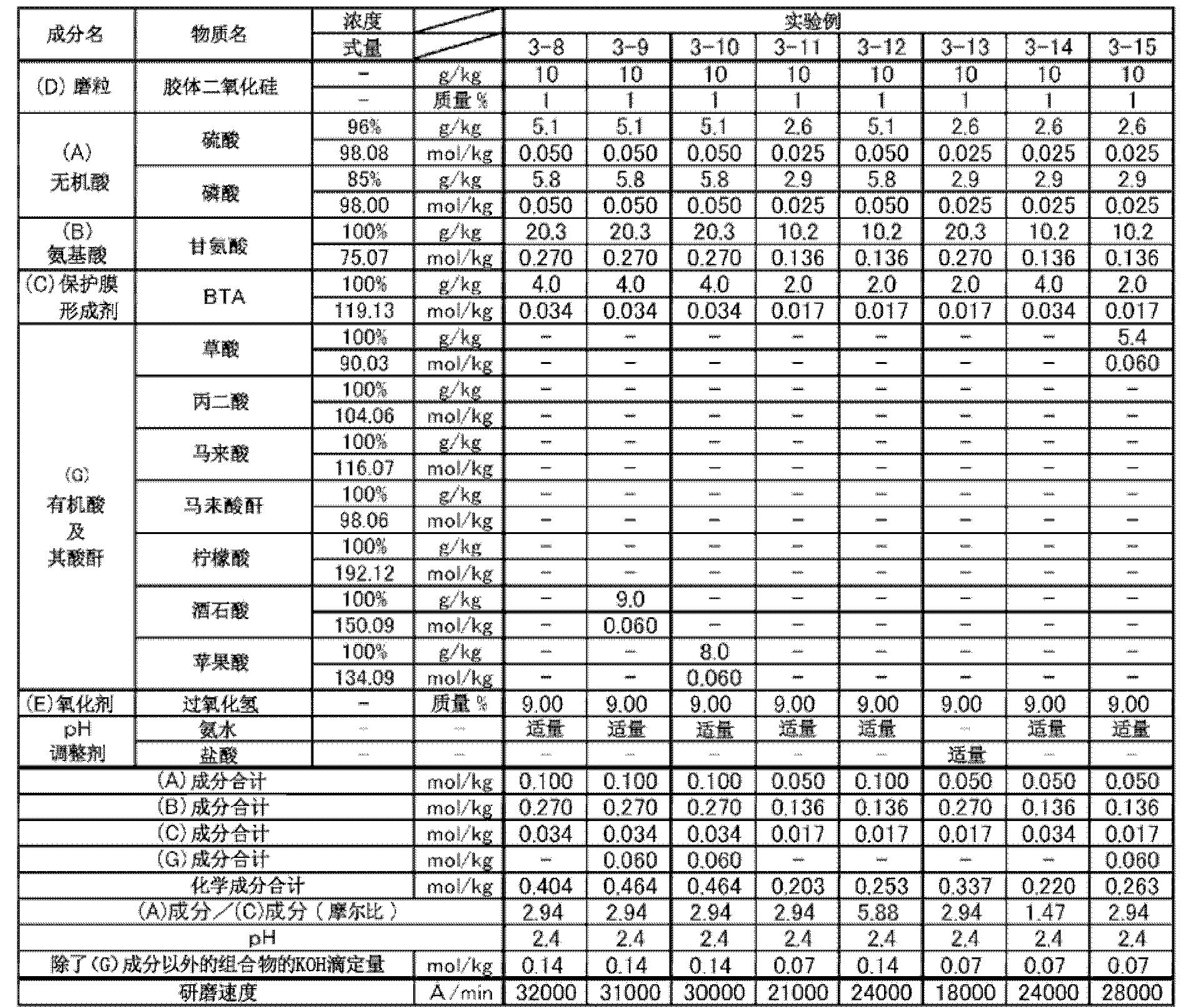 Figure CN102318042BD00331