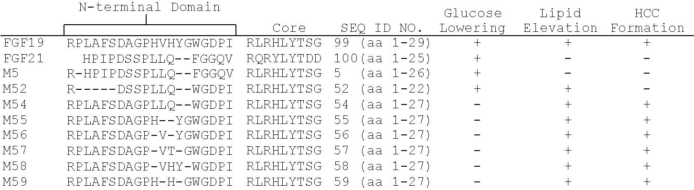 Figure US09963494-20180508-C00006