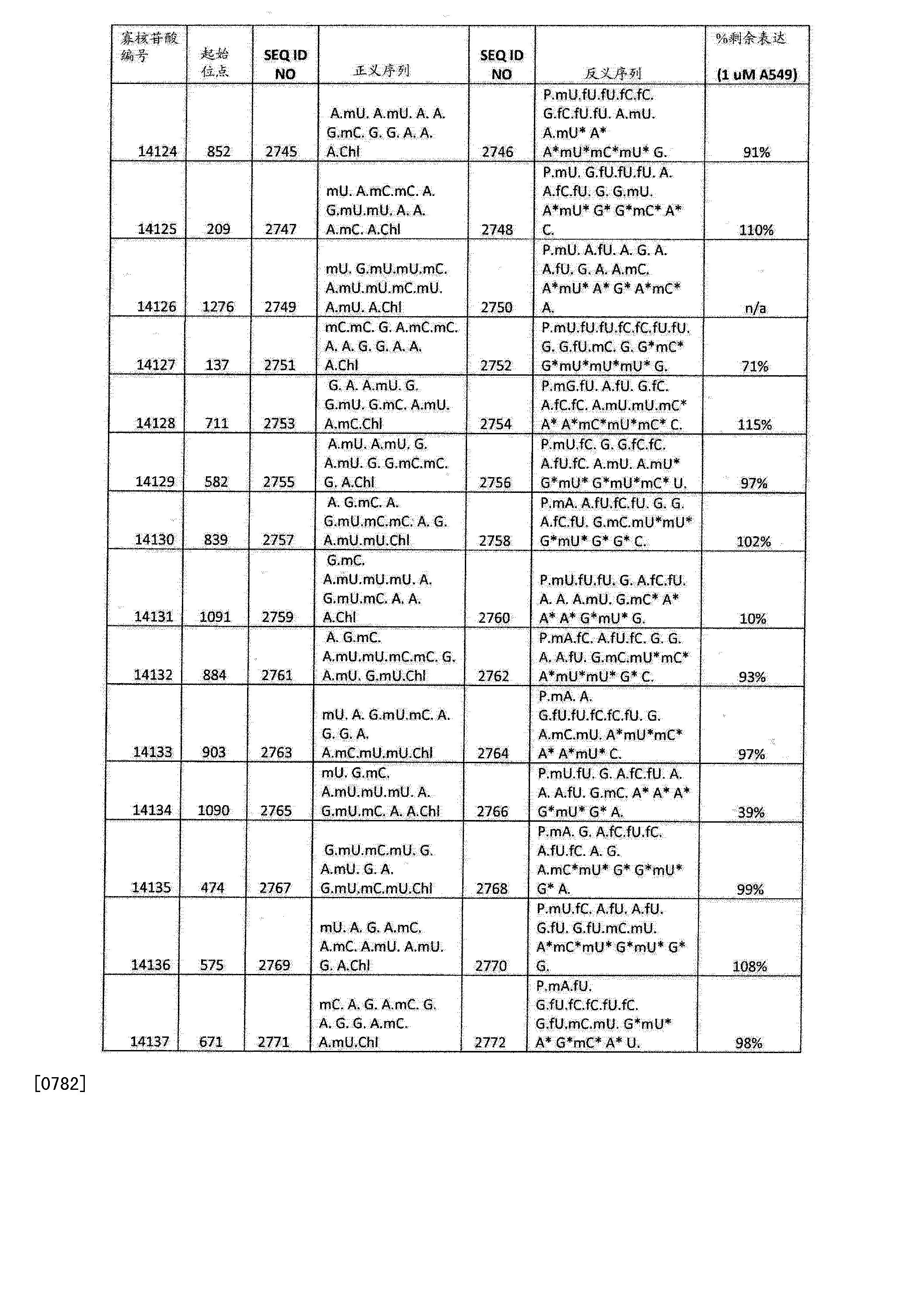 Figure CN103108642BD01691