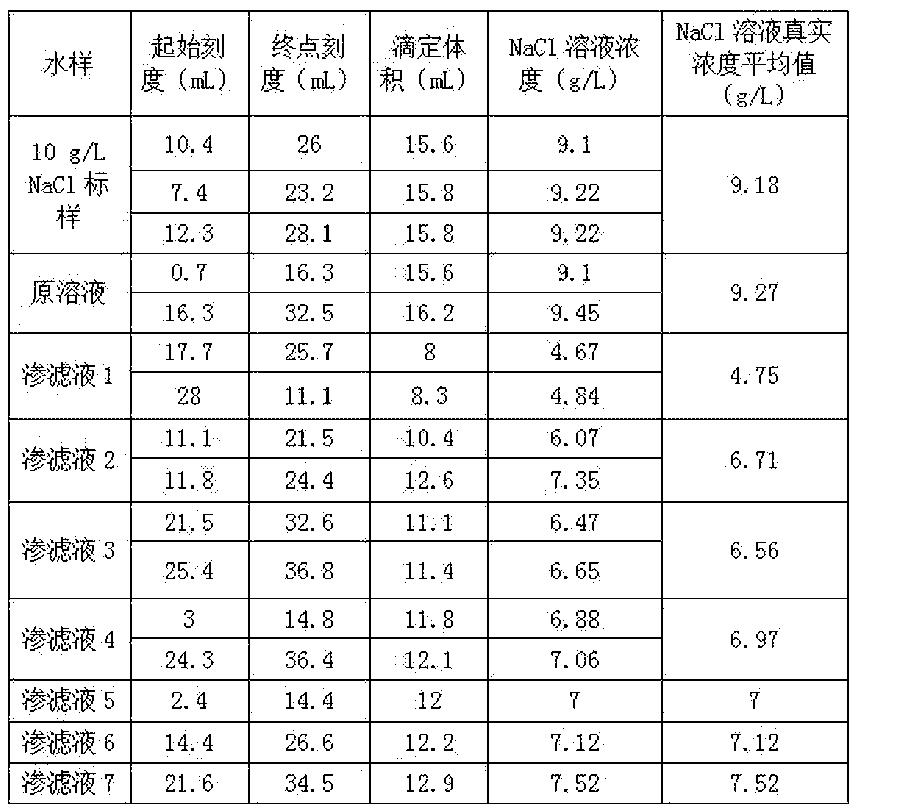 Figure CN204789256UD00081