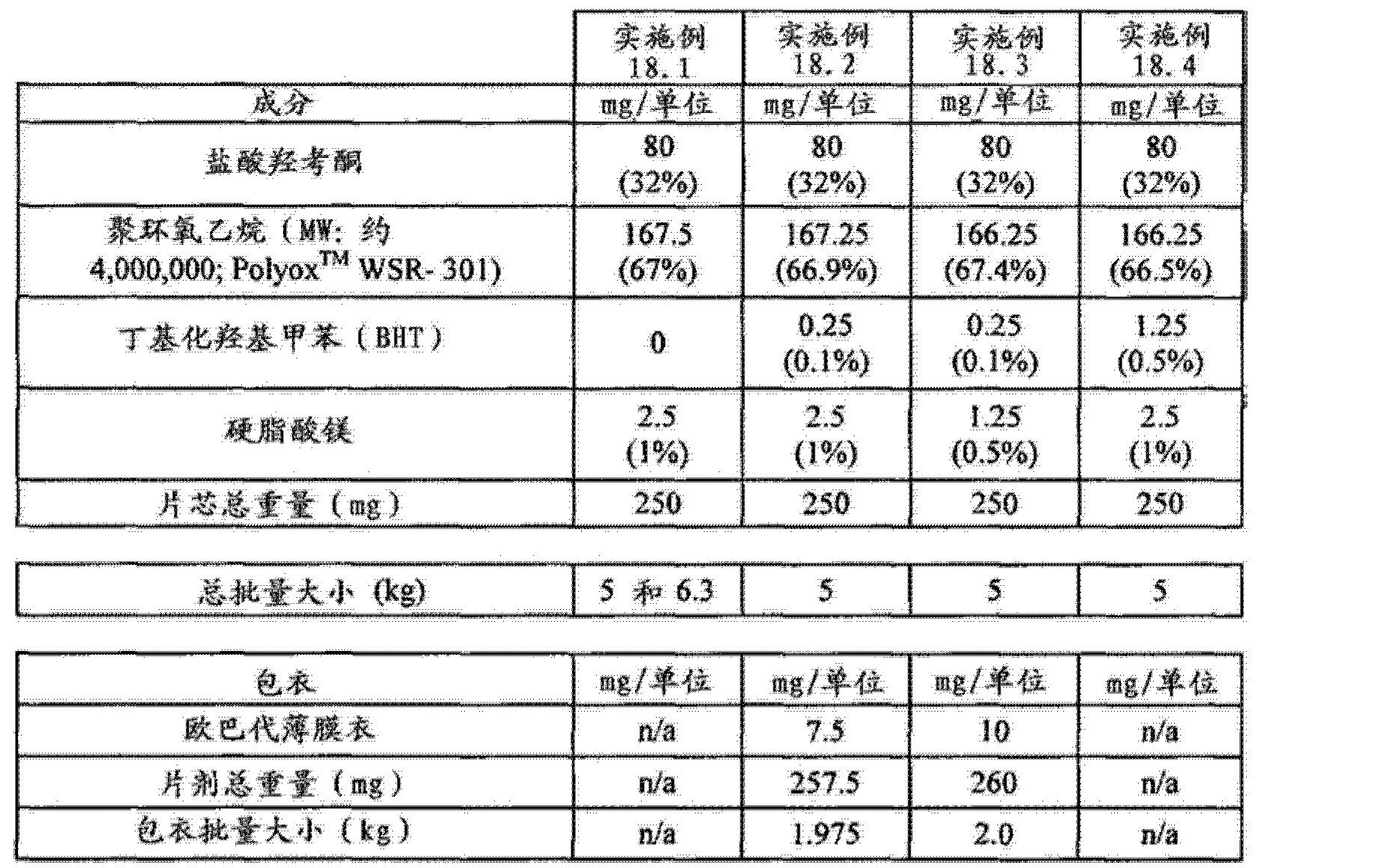 Figure CN102688241AD01161
