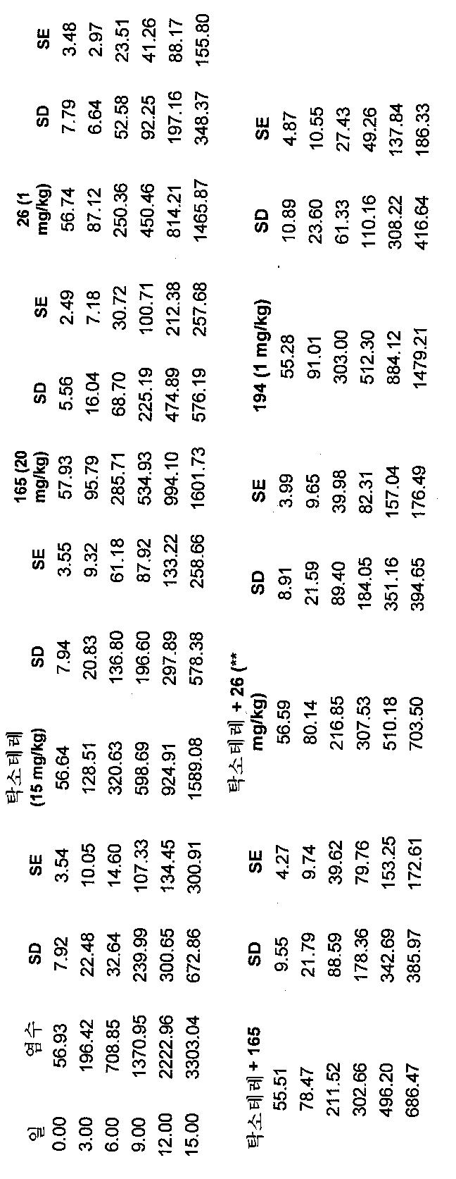 Figure 112006002609489-pct00034