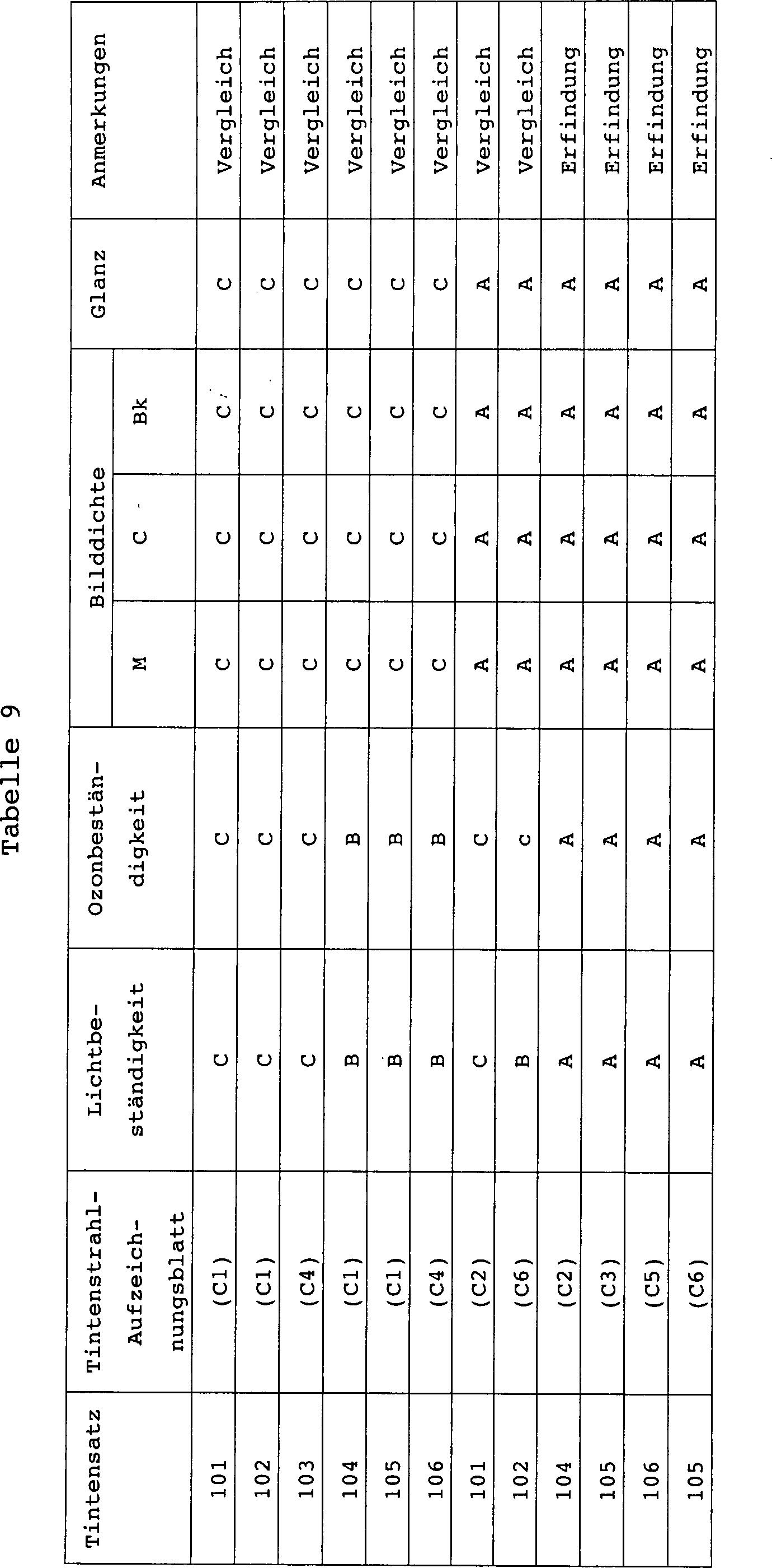 DE T2 Tintenstrahlaufzeichnungsverfahren Google Patents #1: