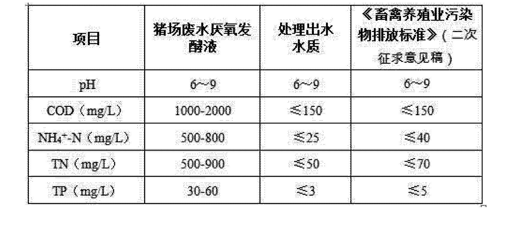 Figure CN104961305AD00051