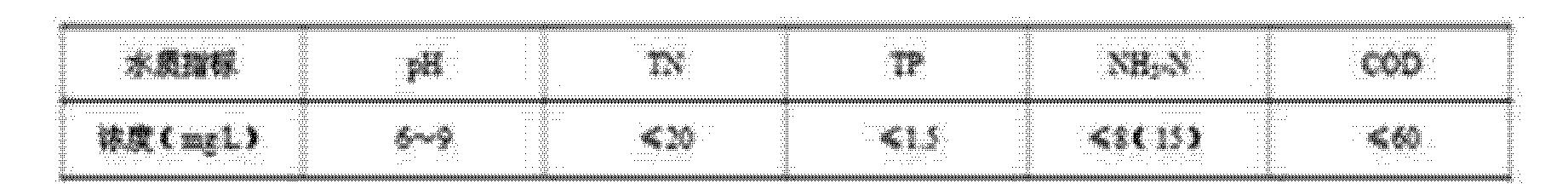 Figure CN203794737UD00081