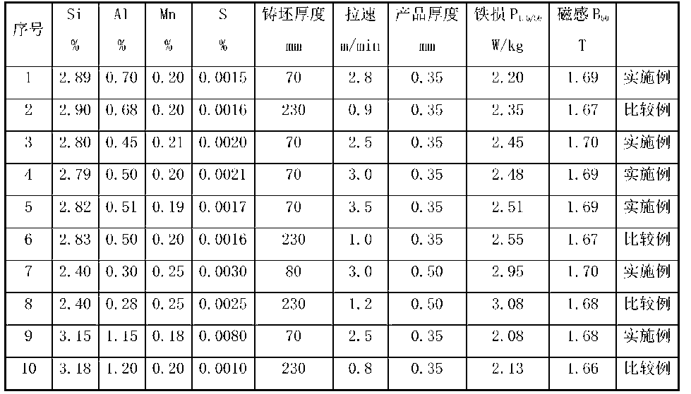 Figure CN104789860AD00061