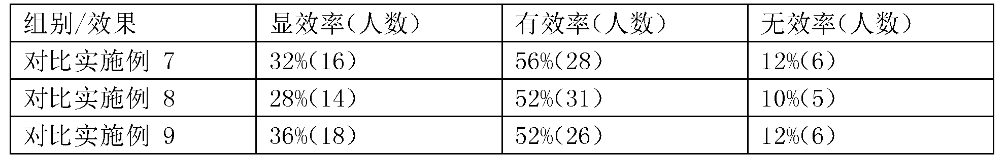 Figure CN106173625AD00092