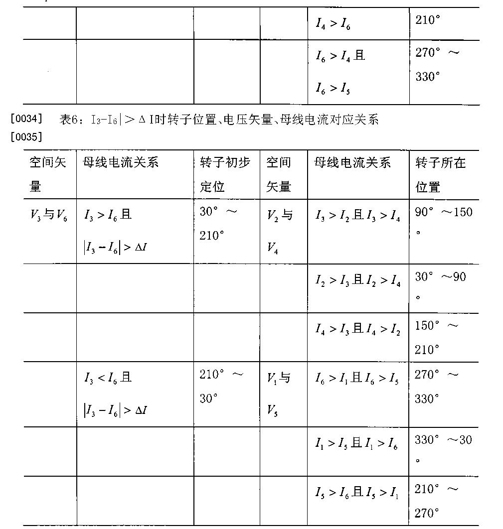 Figure CN102868350BD00151