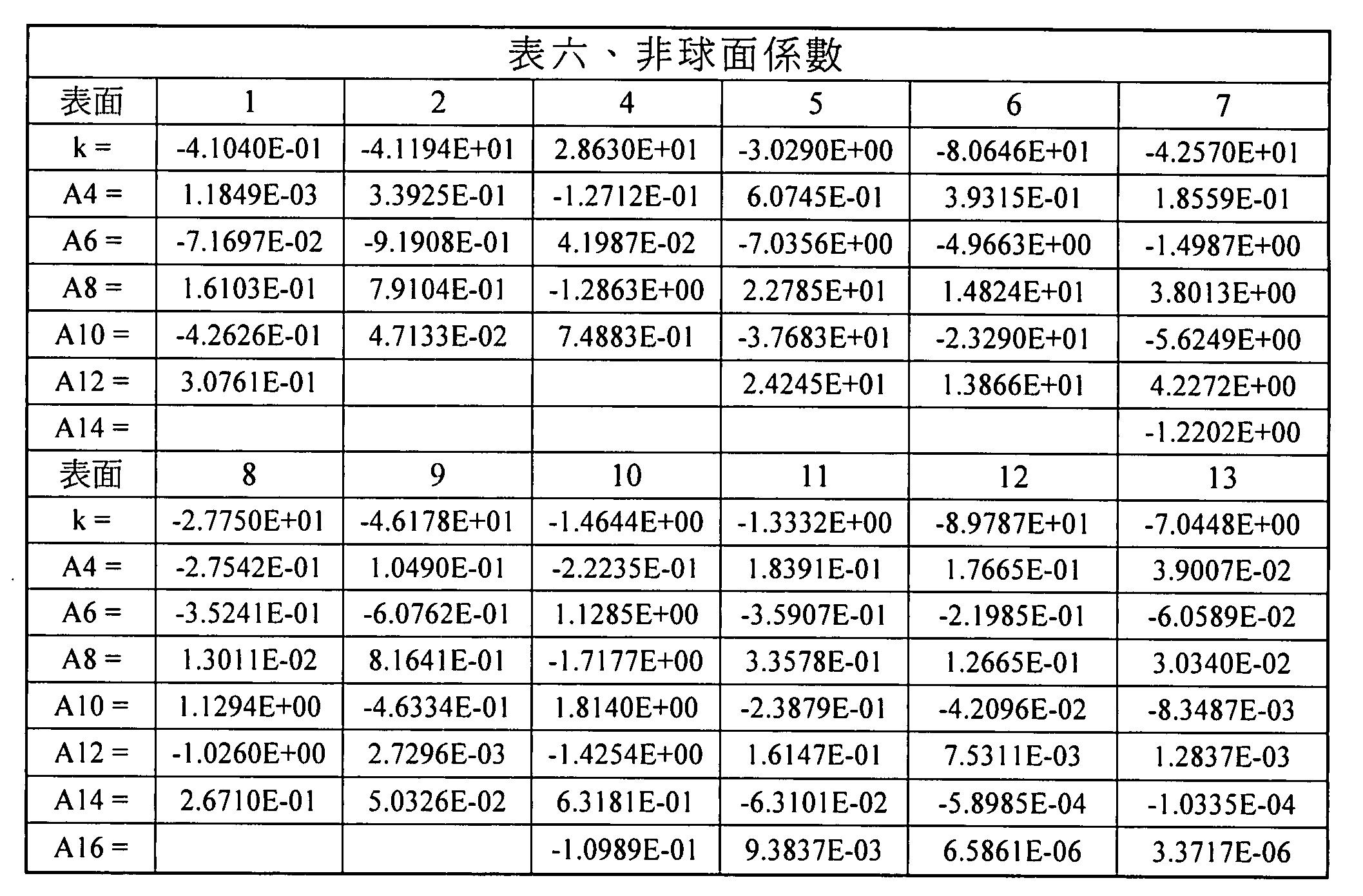 Figure TWI610090BD00014