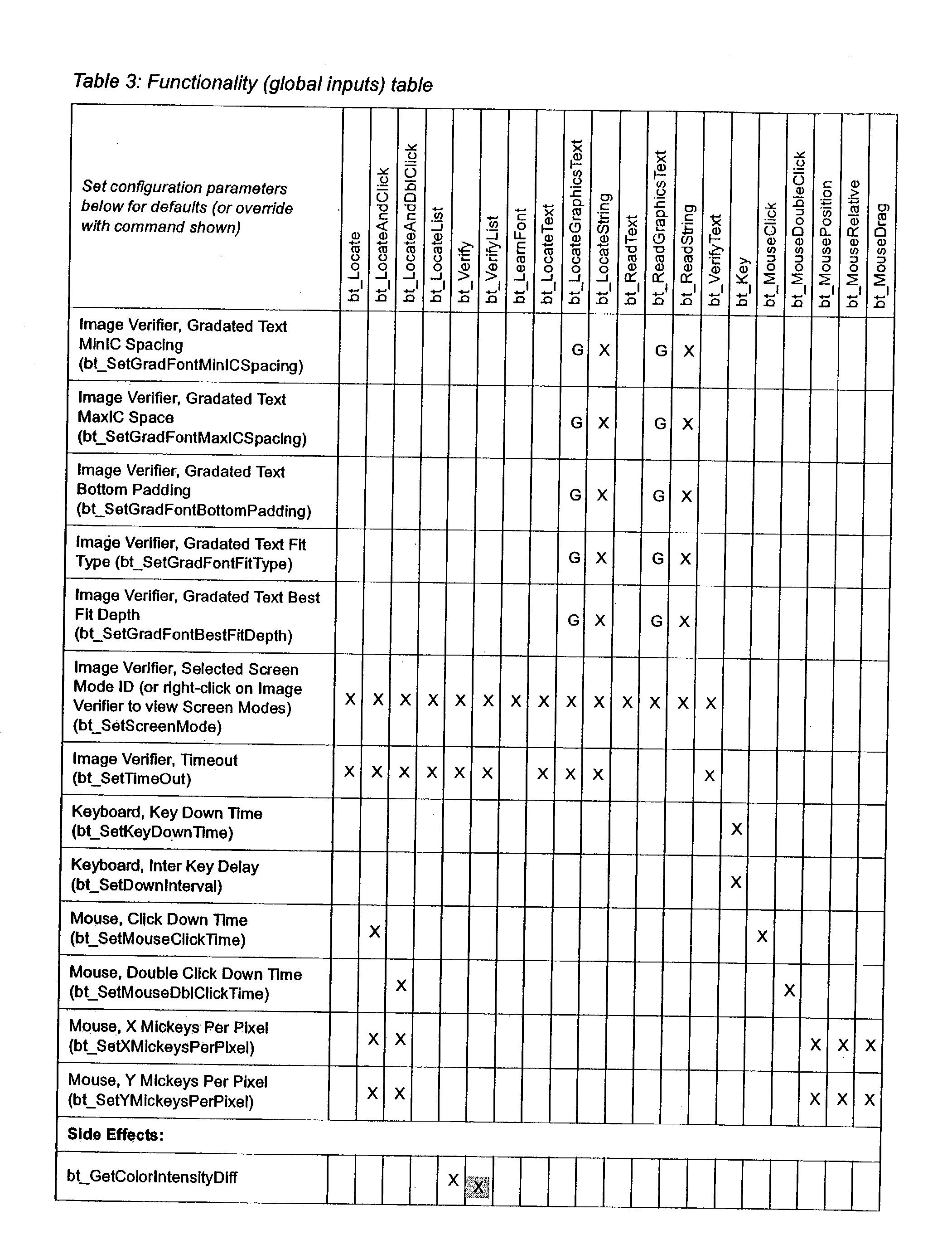 Figure US20030208542A1-20031106-P00007