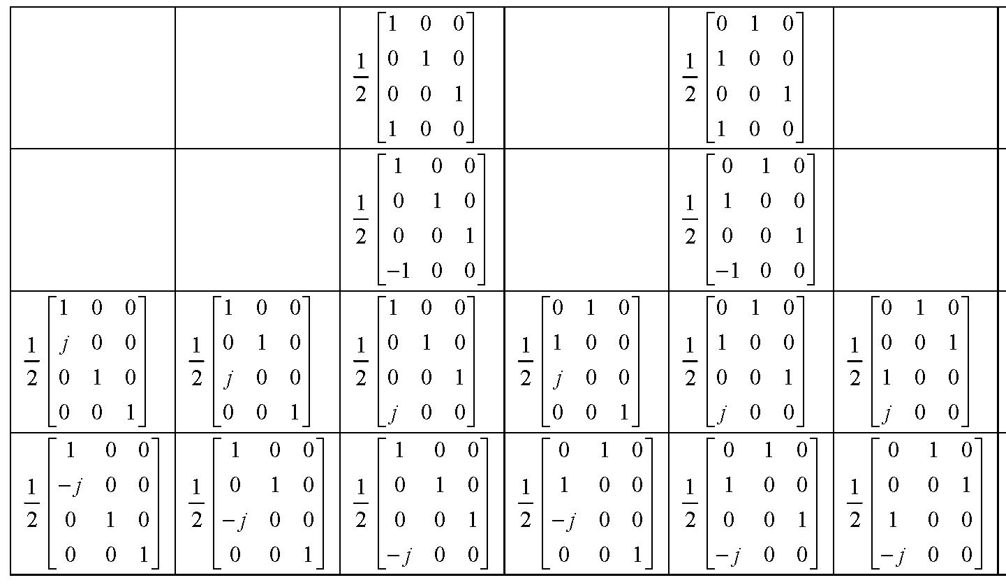 Figure 112010009825391-pat01284