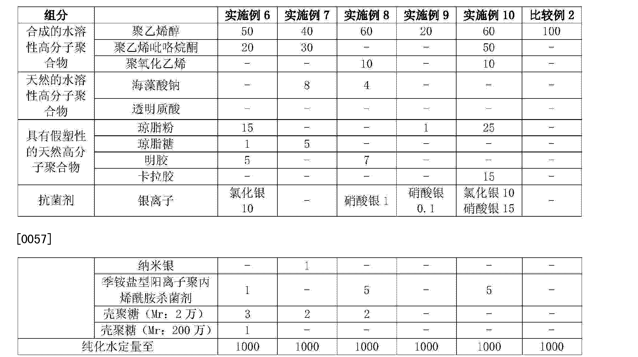 Figure CN103520767AD00081