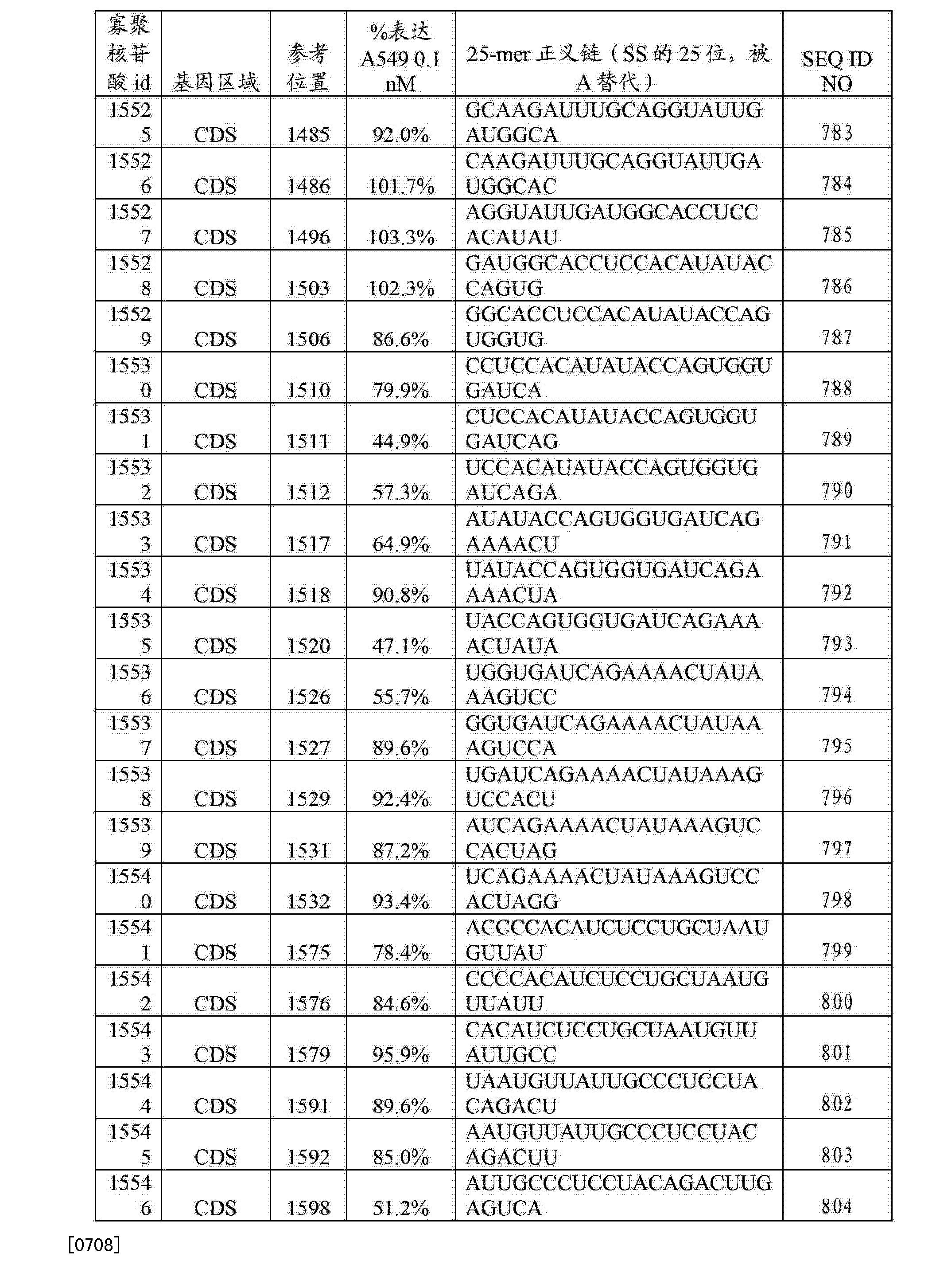 Figure CN103108642BD01191