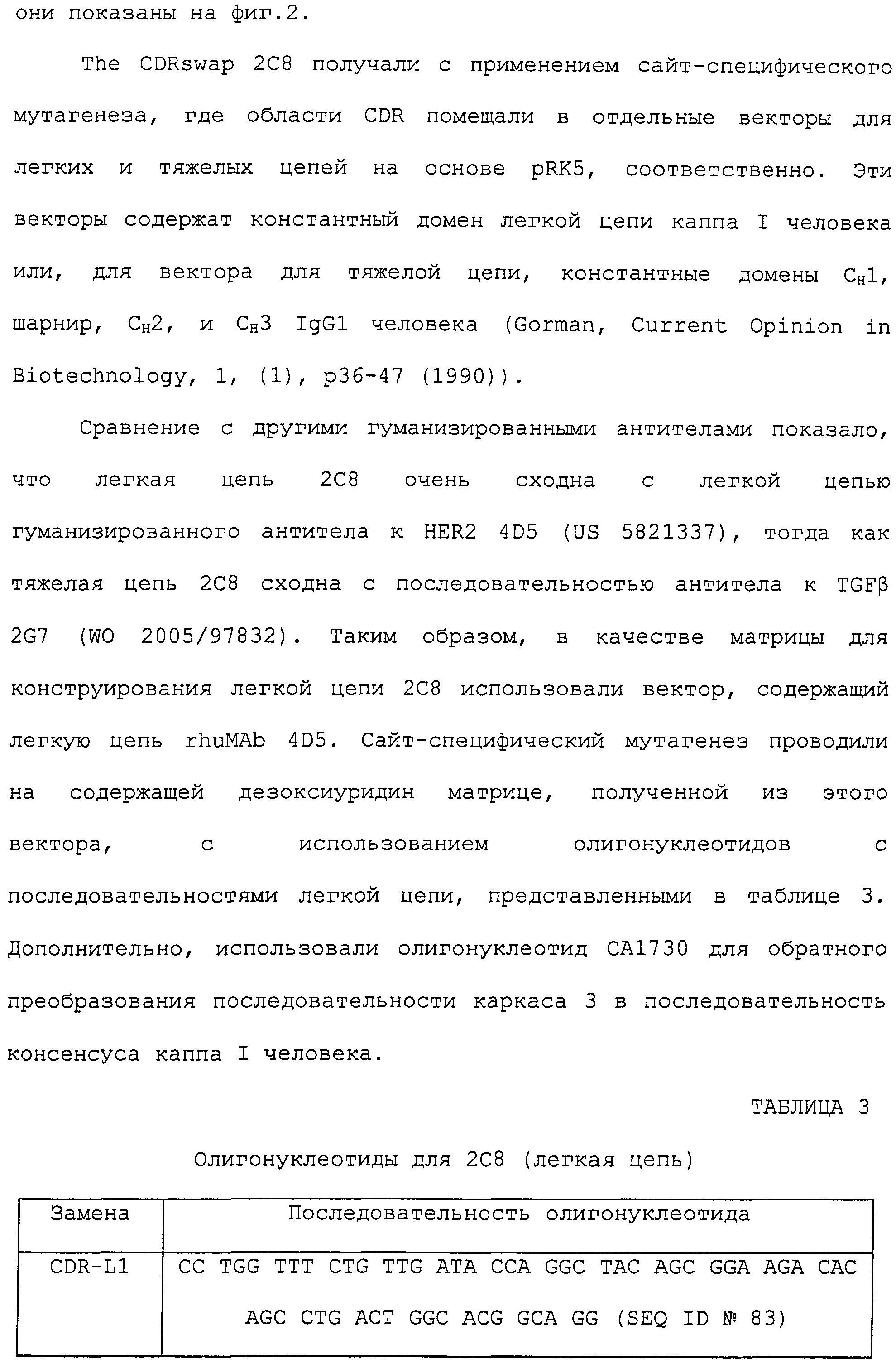 Figure 00000245