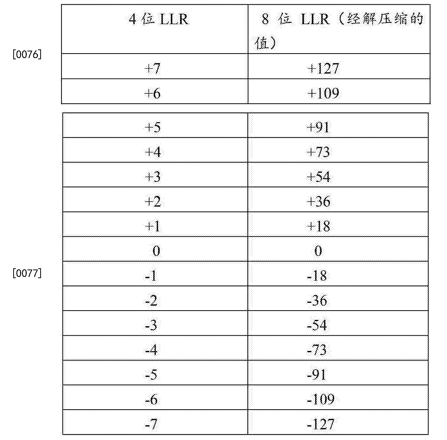 Figure CN103684680BD00132