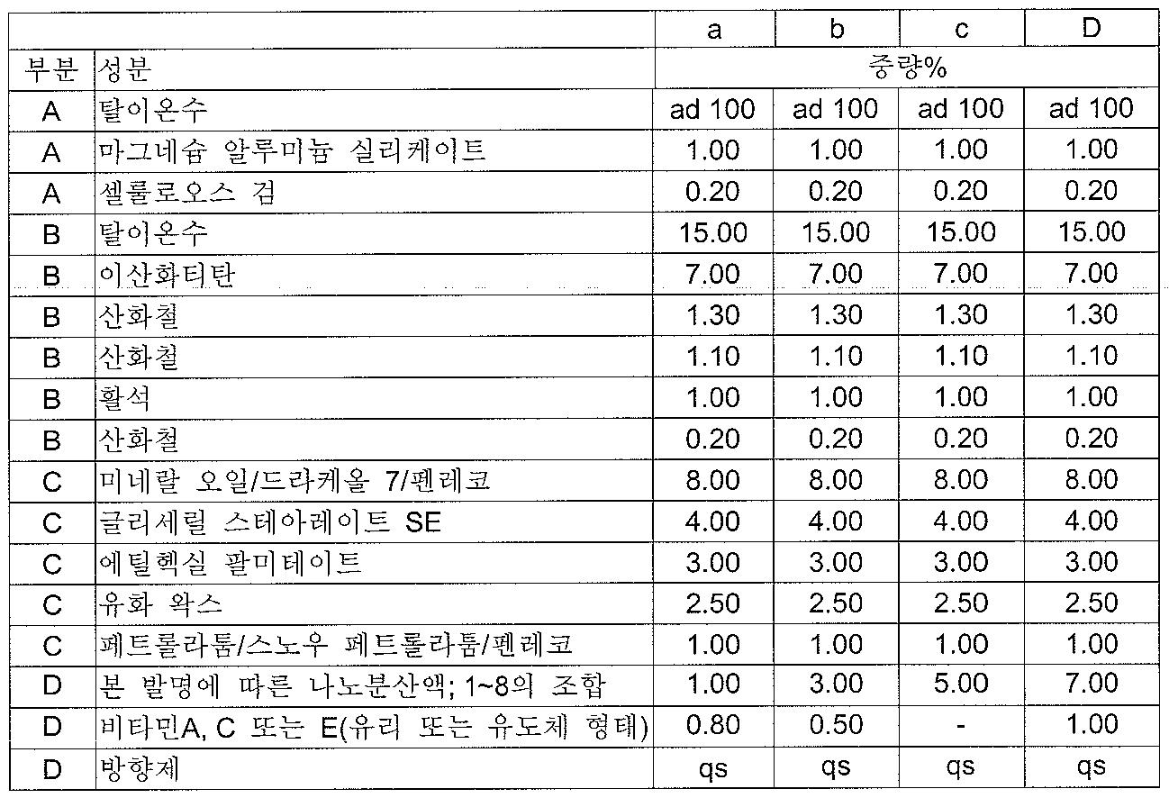 Figure 112008036677090-PCT00068