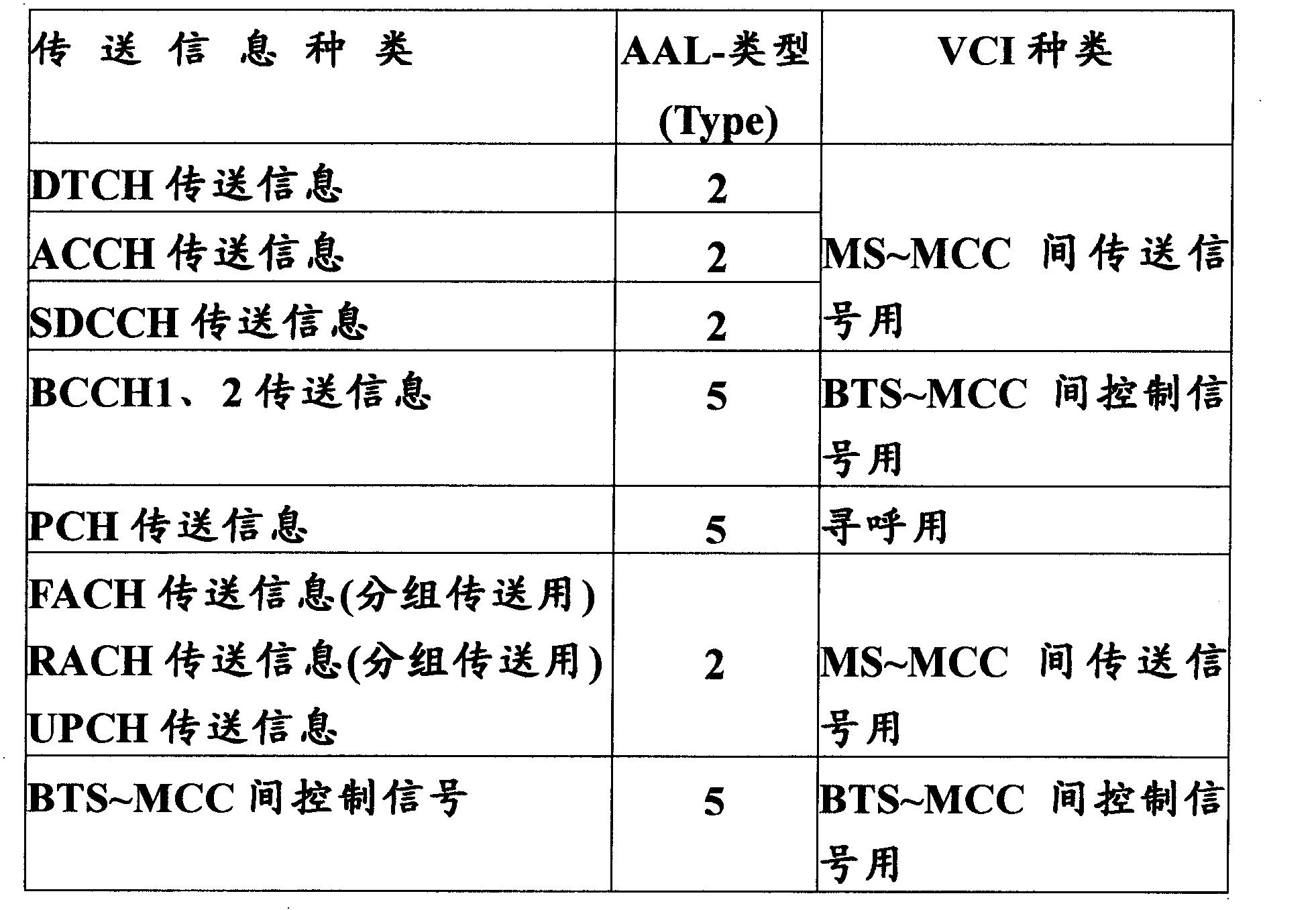 Figure CN1510937BD00371
