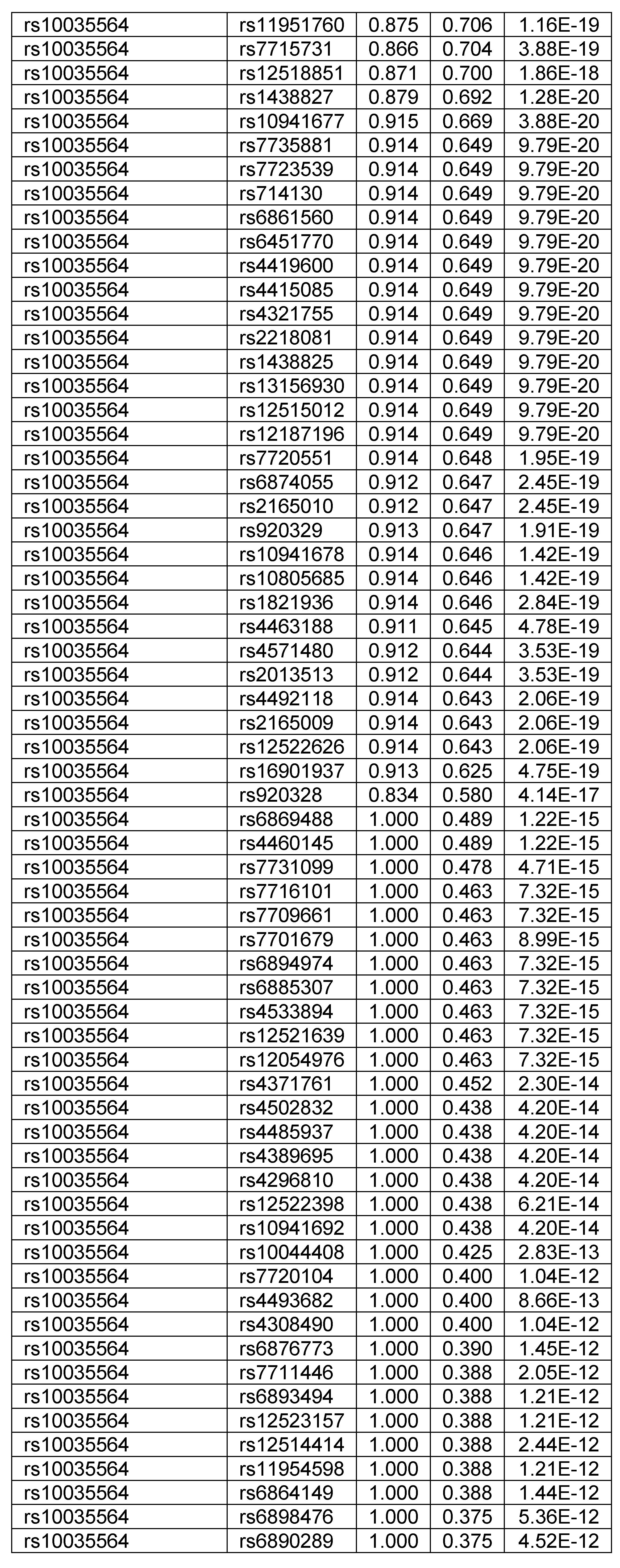 Figure 112009078431185-PCT00015