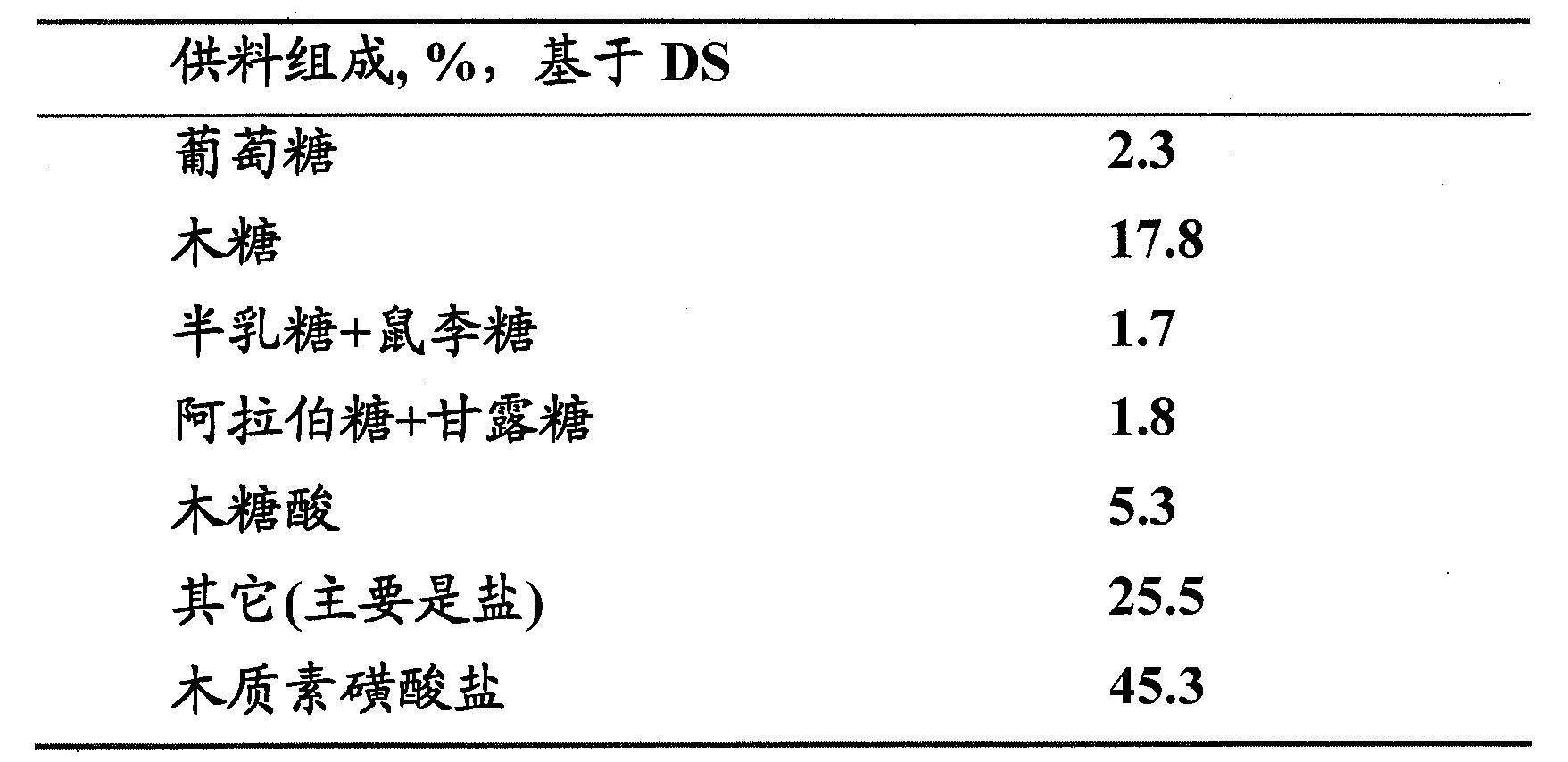 Figure CN102413890AD00182