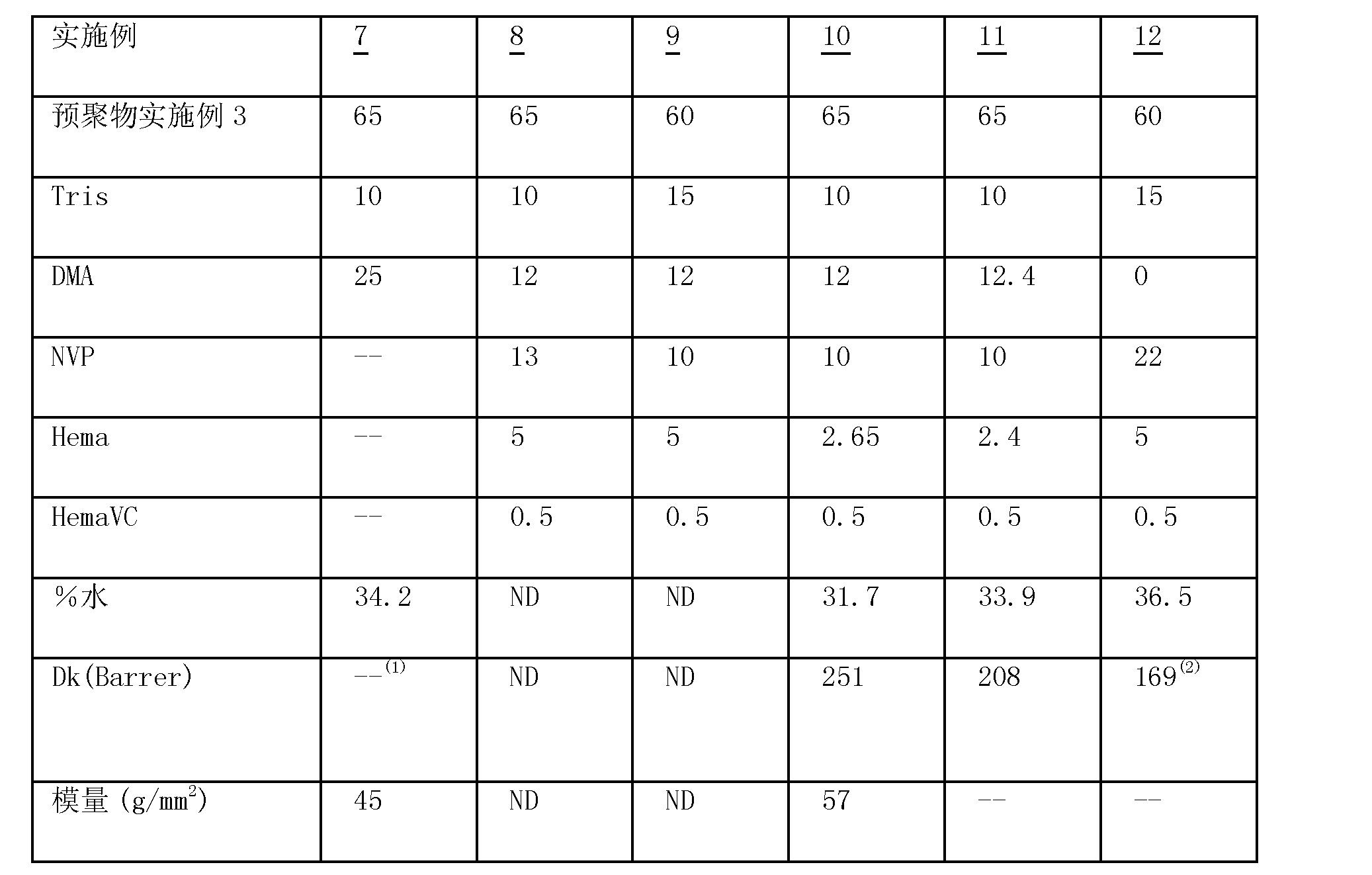 Figure CN101137691BD00161