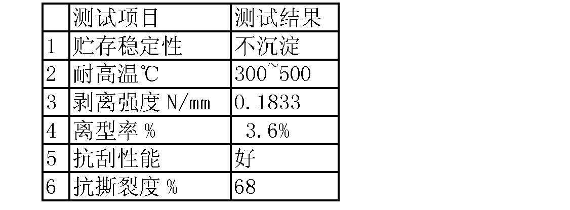 Figure CN103481696AD00052