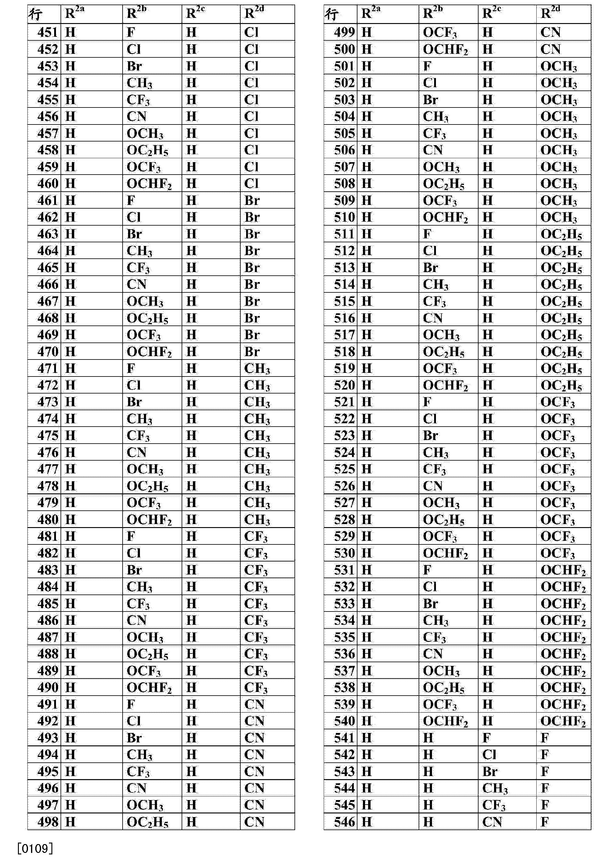 Figure CN103501615AD00181
