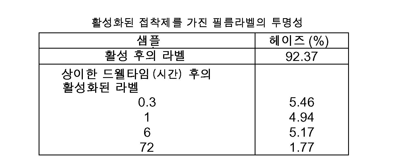 Figure 112011019747644-pct00020