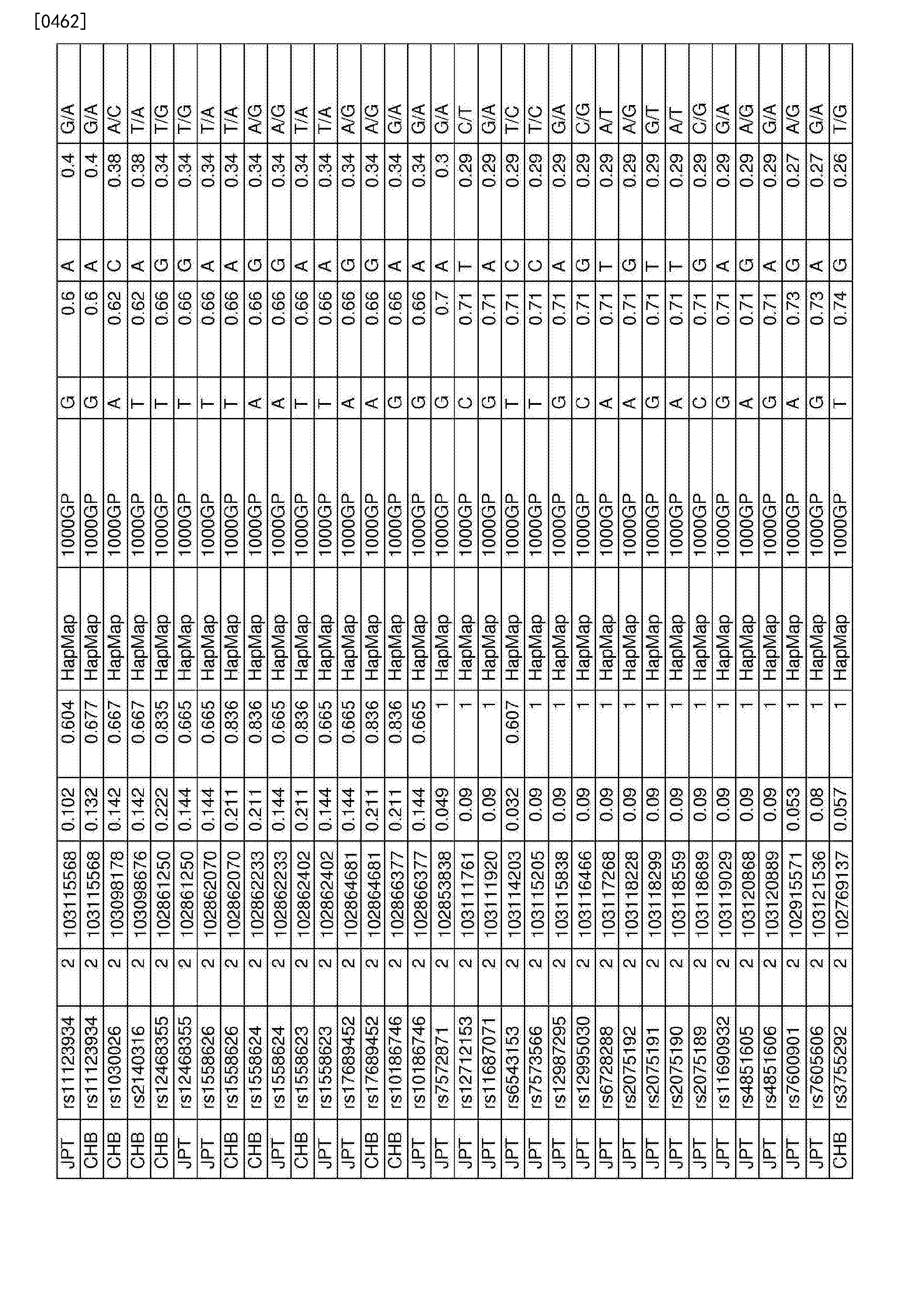 Figure CN107109494AD01331