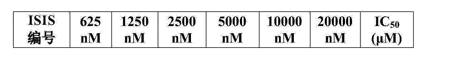 Figure CN104894129AD00453