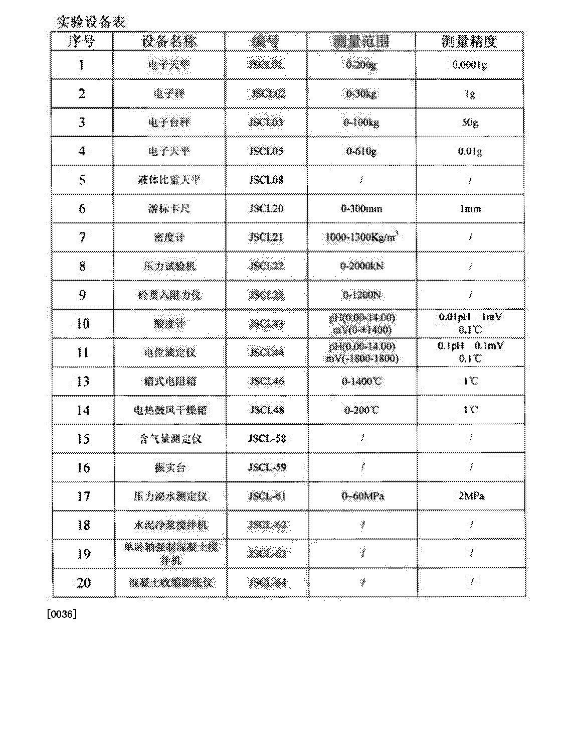 Figure CN103922637BD00111