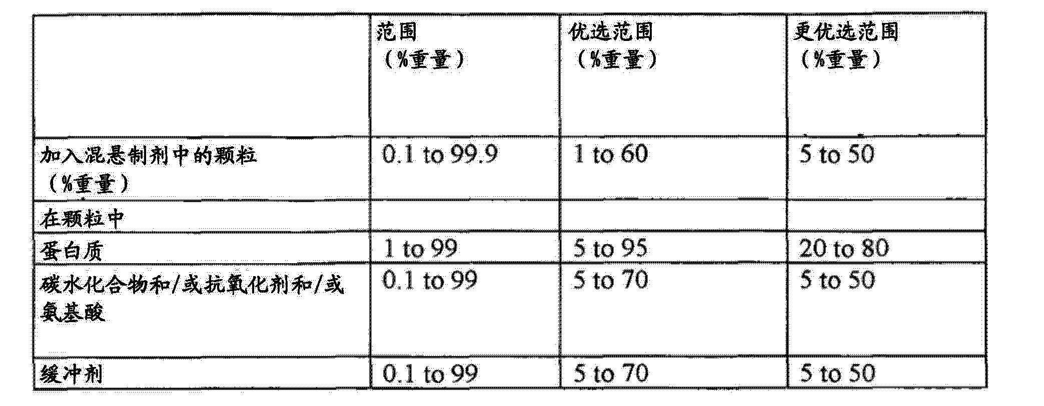 Figure CN104013569AD00202