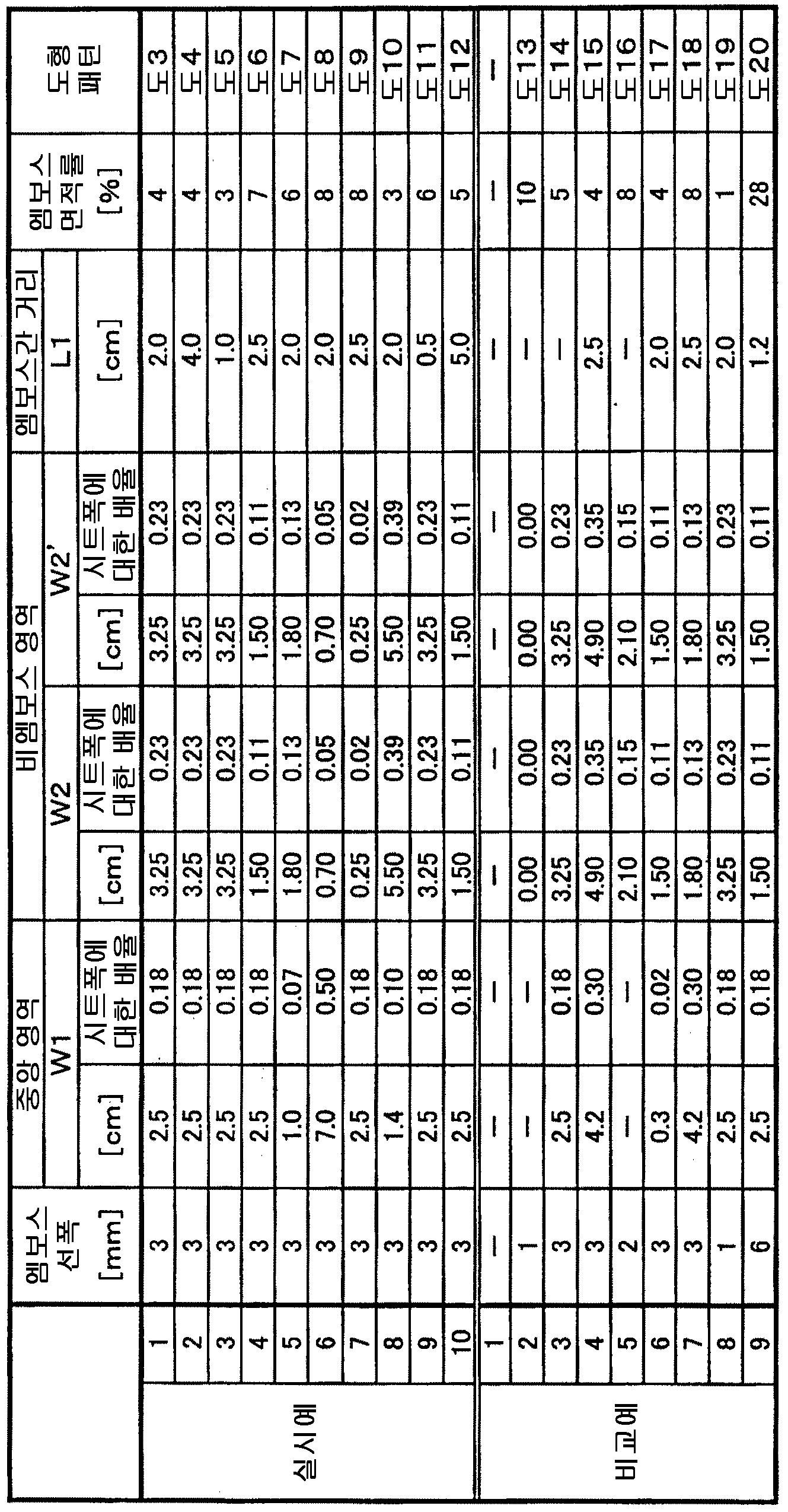 Figure 112013019309910-pct00001
