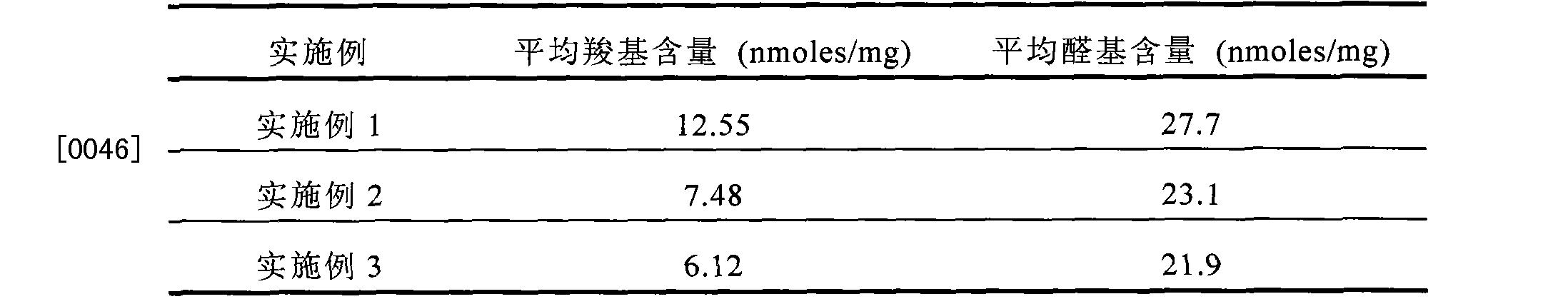 Figure CN102114269BD00061