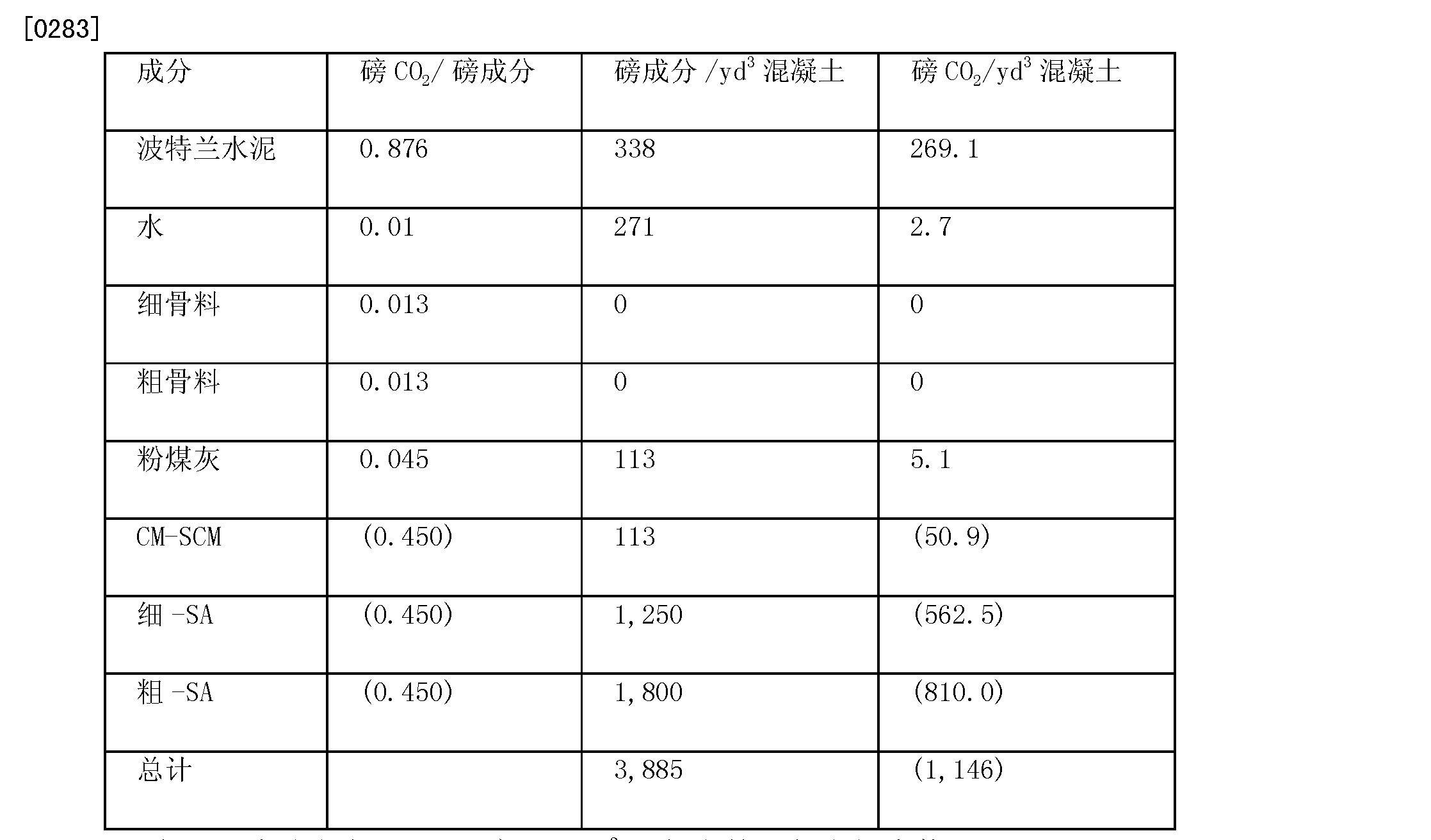 Figure CN101939269BD00442