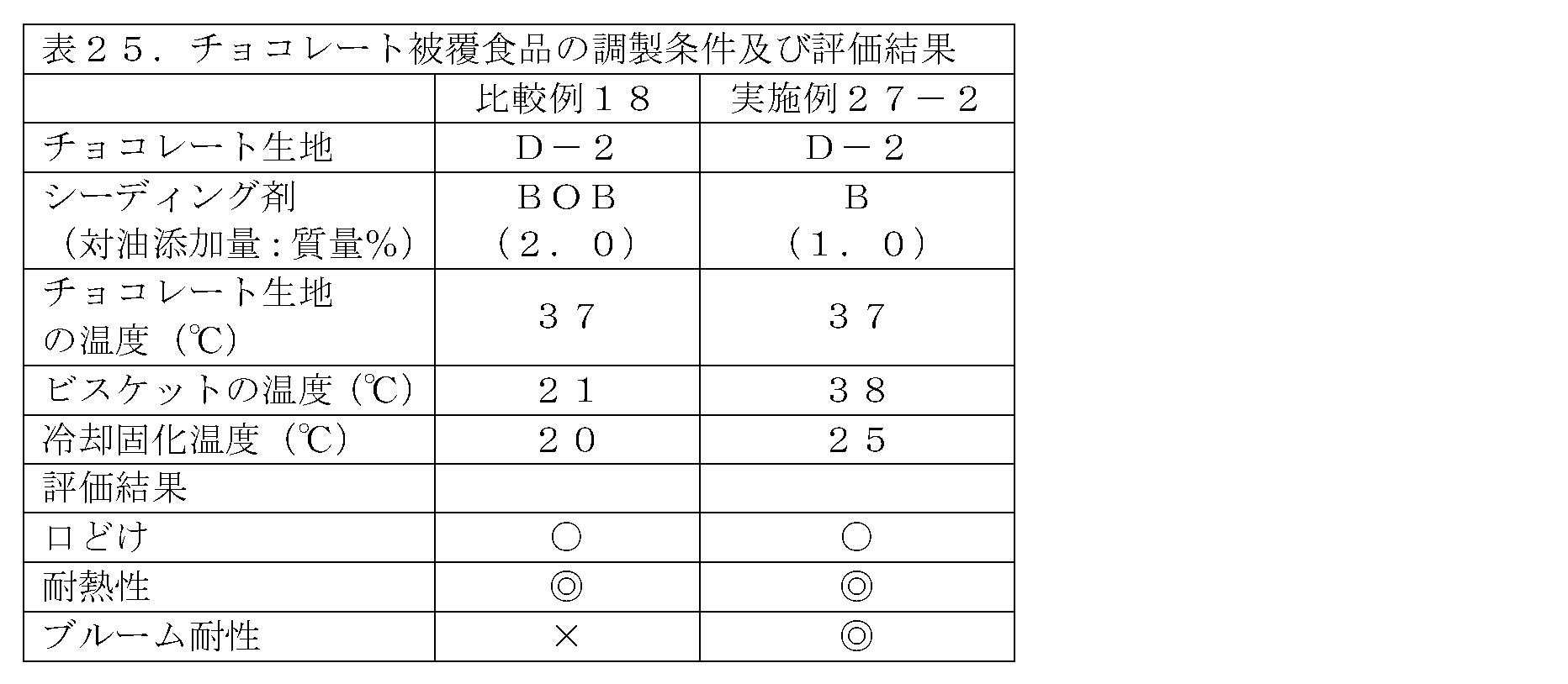 Figure JPOXMLDOC01-appb-T000025