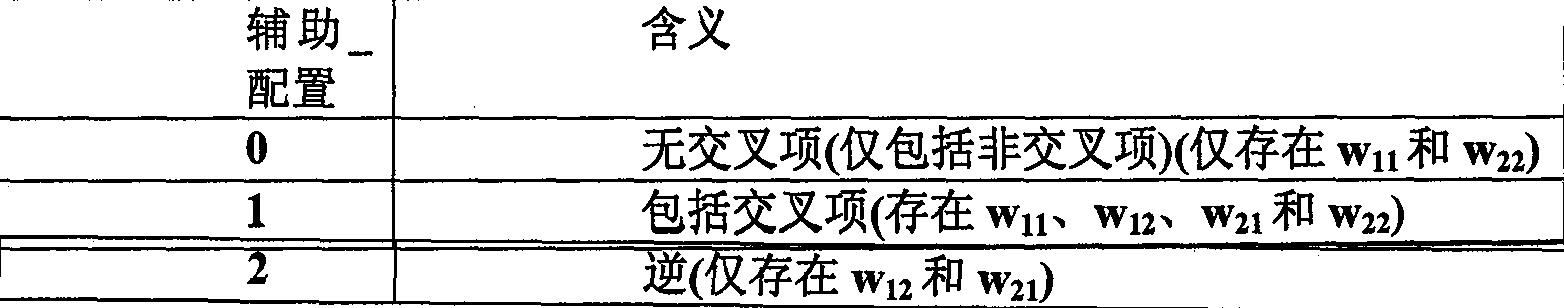 Figure CN101553867BD00121
