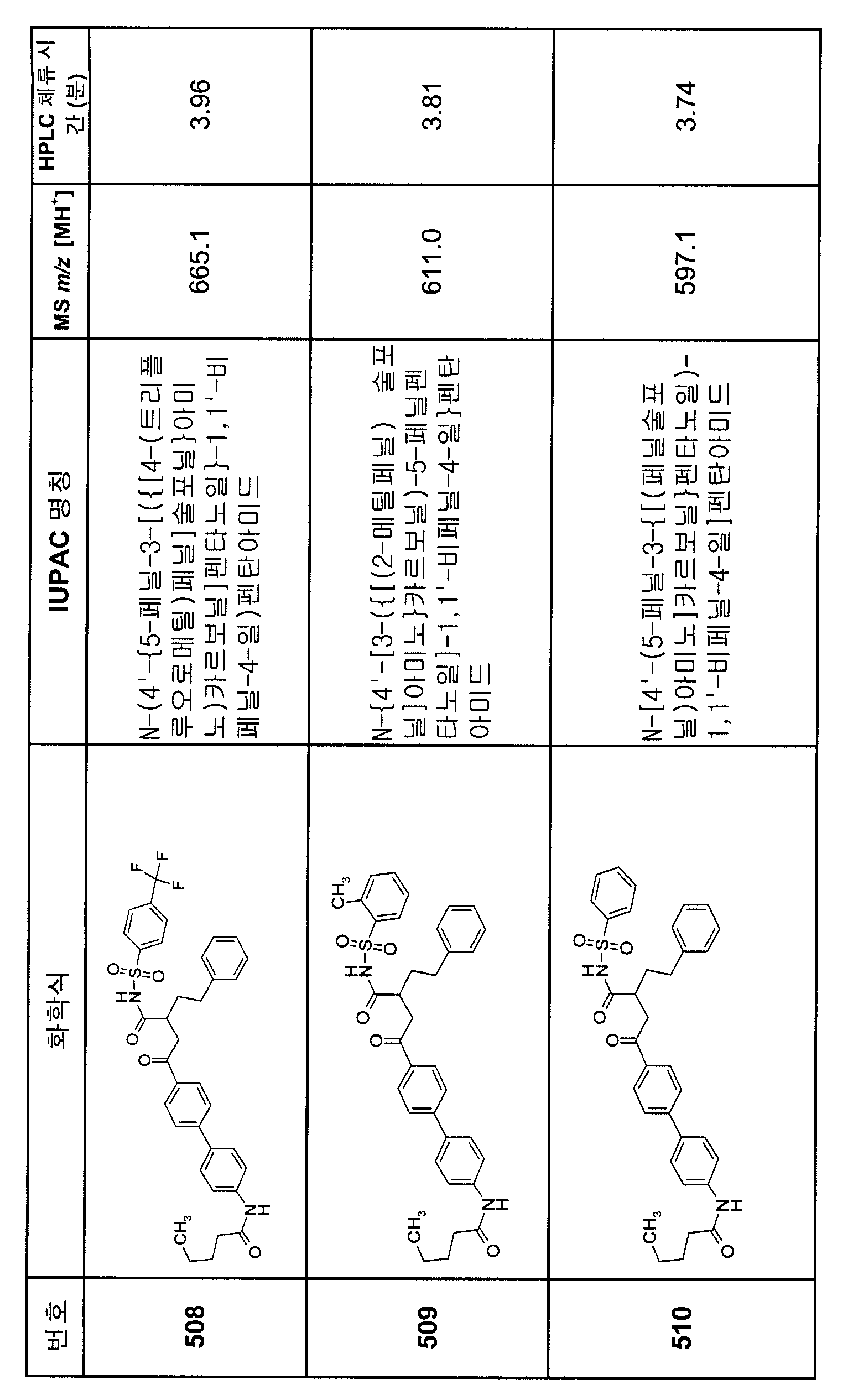 Figure 112007082249387-PCT00309
