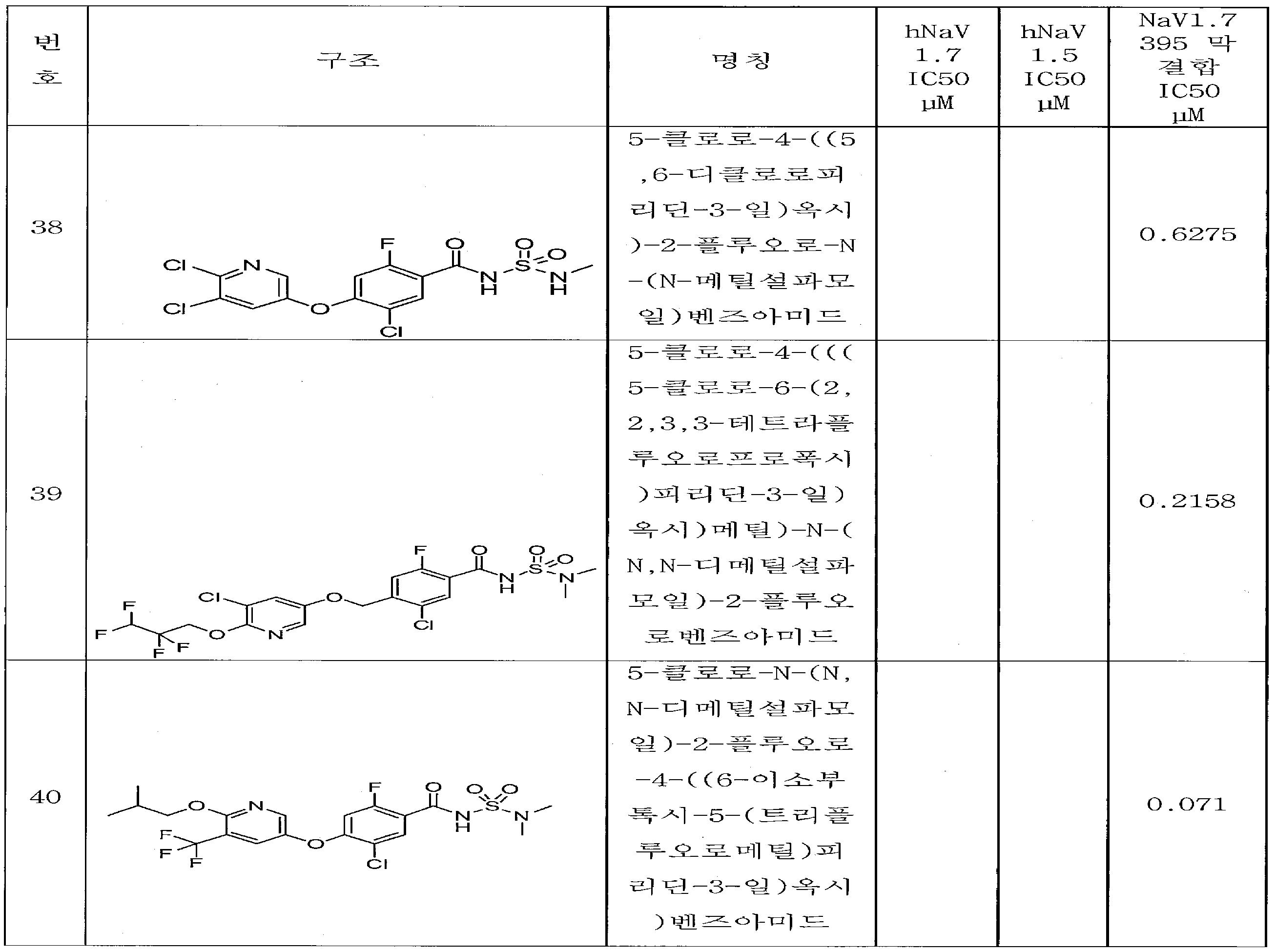Figure 112015011690175-pct00175