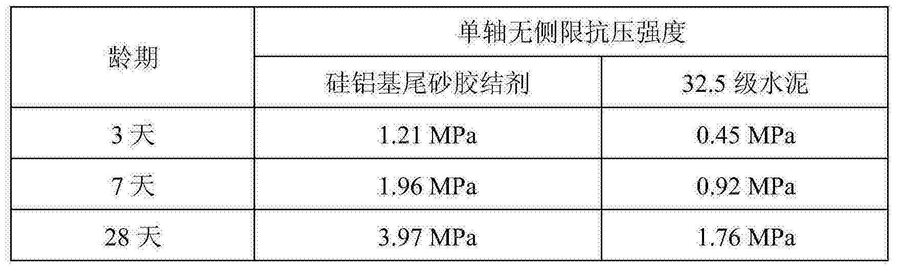 Figure CN104909677BD00091
