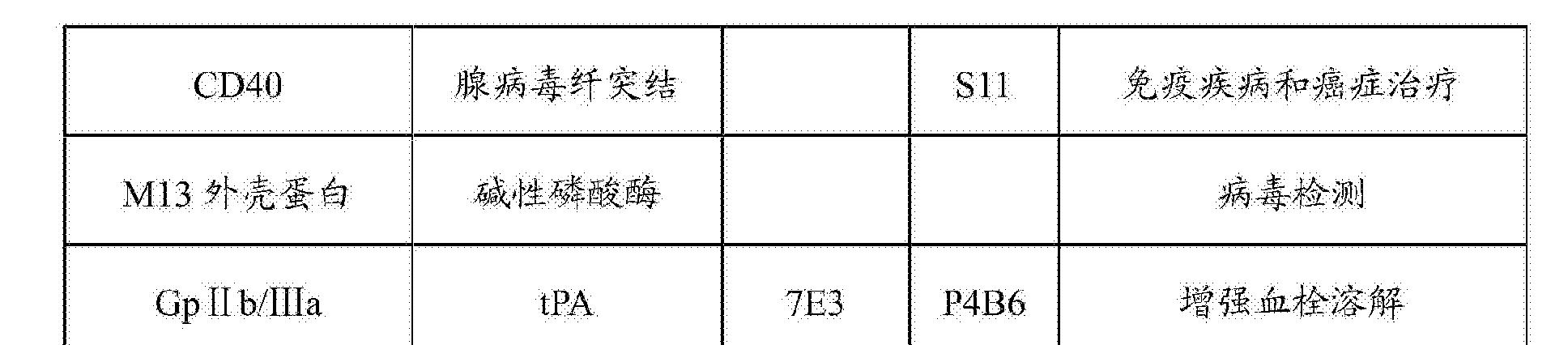 Figure CN105709237AD00791