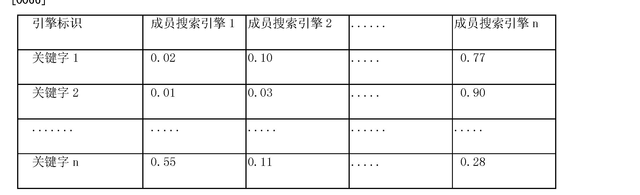 Figure CN101667179BD00091