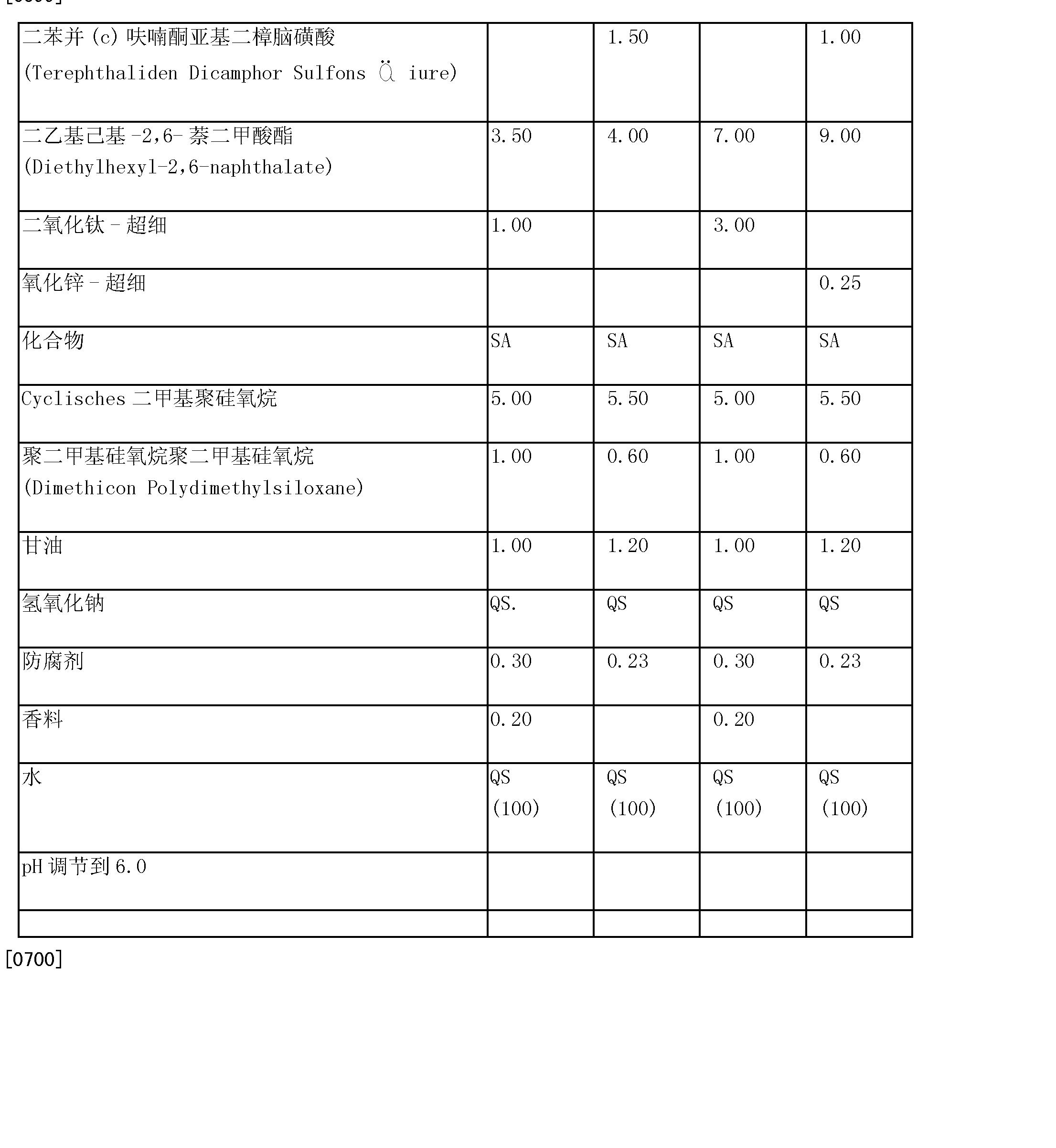 Figure CN101278051BD01331