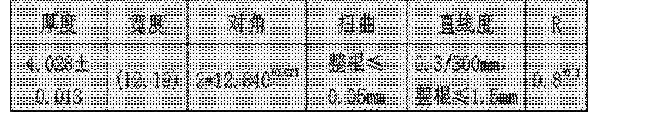 Figure CN103921079AD00113