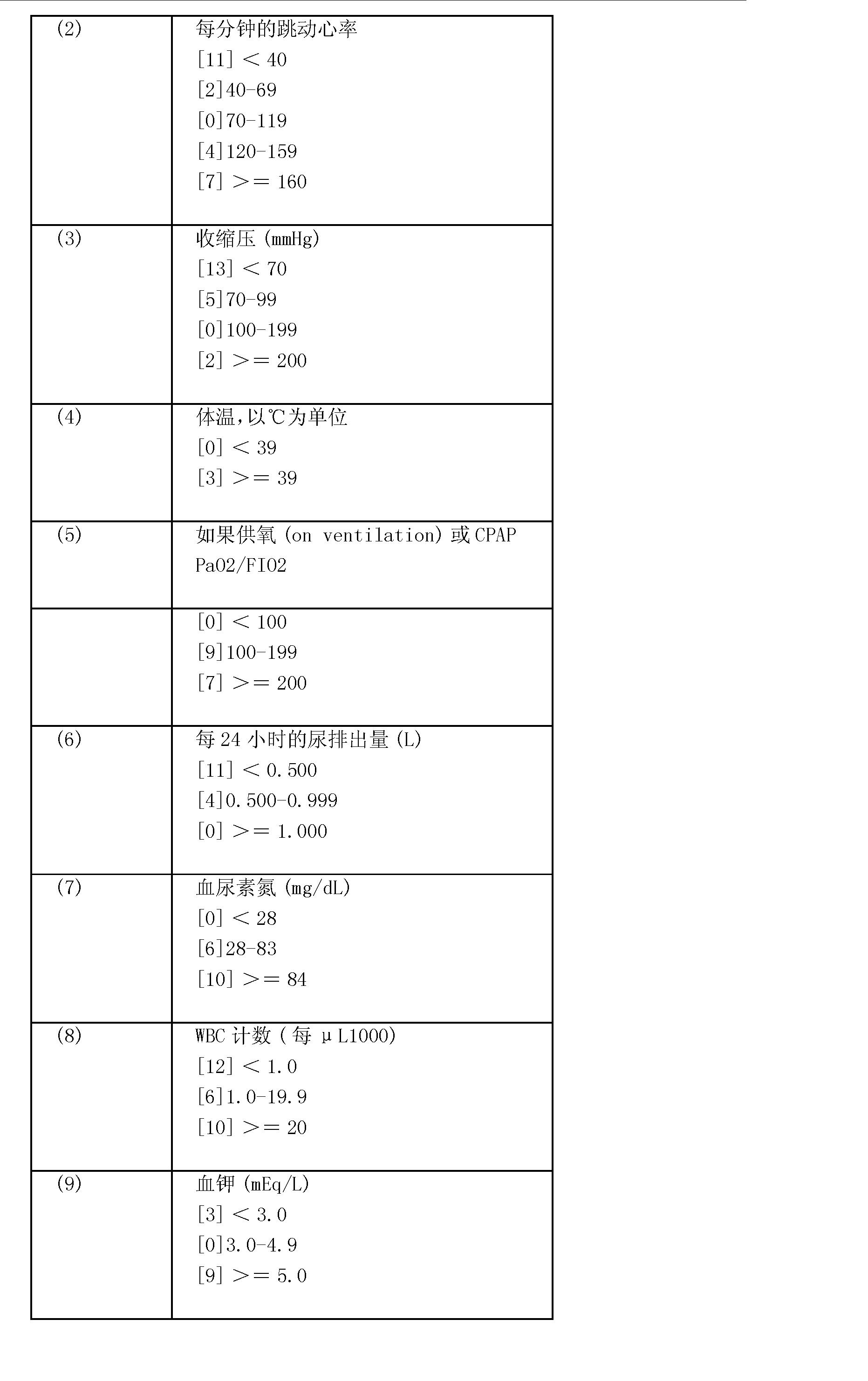 Figure CN101203172BD00061